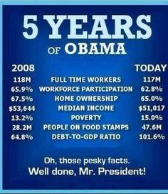 Oh, those pesky facts!