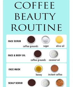 Coffee Beauty Routine #Beauty #Musely #Tip