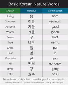 How to say Korean nature words - bilgiler Learn Korean Online, Learn Basic Korean, Learn Japanese Words, How To Speak Korean, Cute In Korean, Korean Slang, Korean Phrases, Korean Verbs, Korean Words Learning