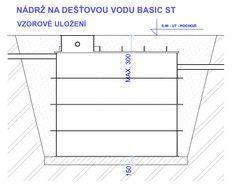 Podzemní nádrže | Nádrže z polypropelynu | Podzemní nádrž na dešťovou vodu Basic ST6 - 6000 l | Rainshop.cz - podzemní a nadzemní nádrže, vsakovací bloky a tunely, filtry, sběrače, čerpadla