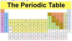 A clickable periodic table that gives in-depth information on each element. The most complete periodic table we've seen on the web to date.