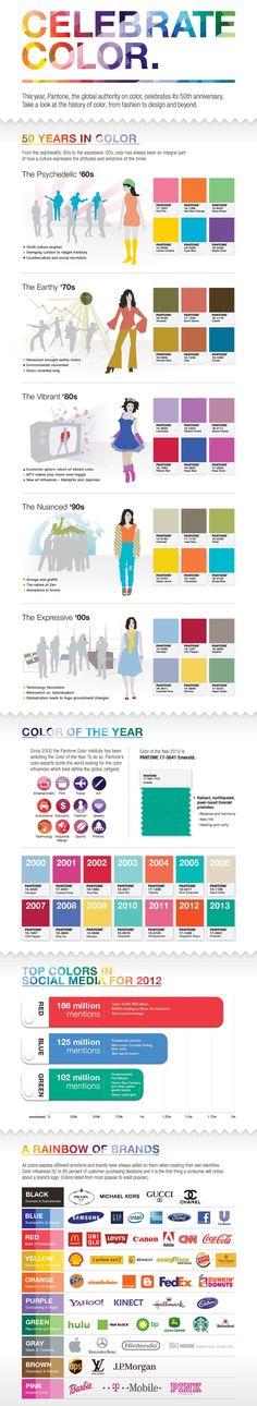 """Celebrate Color"" – Infográfico PANTONE | Coletividad"