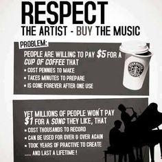 Respect the Artist-buy the music!