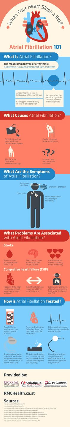 Did you know that atrial fibrillation makes a stroke 5 times more likely? Learn about other health problems associated with atrial fibrillation and discover treatment options by checking out this infographic from a medical center in Hudson.