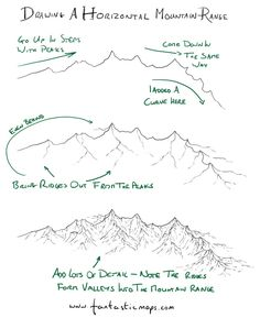 How to draw a horizontal mountain range map cartography drawing illustration resource tool how to tutorial instructions | Create your own roleplaying game material w/ RPG Bard: www.rpgbard.com | Writing inspiration for Dungeons and Dragons DND D&D Pathfinder PFRPG Warhammer 40k Star Wars Shadowrun Call of Cthulhu Lord of the Rings LoTR + d20 fantasy science fiction scifi horror design | Not Trusty Sword art: click artwork for source
