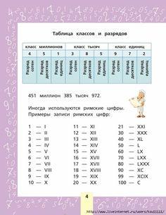 Periodic Table, Education, School, Exercises, Mathematics, Periotic Table, Teaching, Training, Educational Illustrations