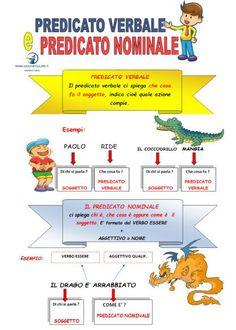 Schede didattiche sul predicato nominale e verbale. http://giochiecolori.blogspot.it/2016/04/il-predicato-verbale-e-nominale-schede.html#links