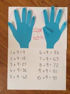 - Students trace their hands, cut out & glue down onto A3 paper, except for the fingers! They can then make sums to 10 by folding the fingers down & counting, and recording the sums underne...