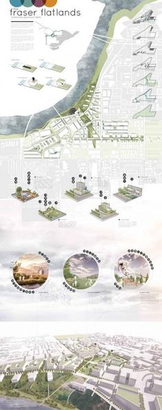 43 Ideas Design Poster Architecture Layout Presentation Boards For 2020 Landscape Design Plans, Landscape Architecture Design, Urban Architecture, School Architecture, Urban Landscape, Landscaping Design, Landscape Diagram, Driveway Landscaping, Farmhouse Landscaping