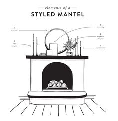 How to Style your Mantel Ideas Tips Mantel Magnolia Market Joanna Gaines Waco TX Magnolia Homes, Magnolia Blog, Magnolia Joanna Gaines, Magnolia Market, Joanna Gaines Style, Magnolia Farms, Cute Dorm Rooms, Camping Ideas, Home Design