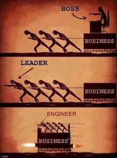 The difference between a boss, leader, engineer