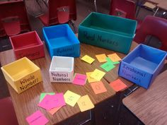 Math = Love Make a set of nesting boxes to illustrate the number systems and have students place the index cards in the correct box(es)