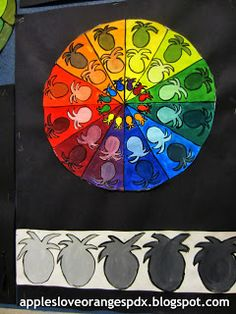 This is a great blog made by an Art teacher.  There are many ideas for teaching fine arts in the classroom.