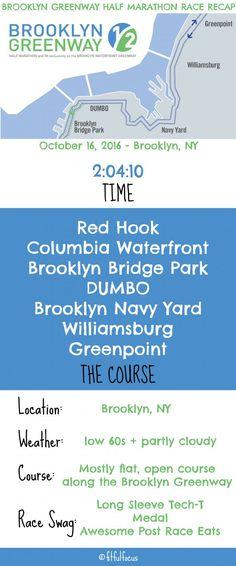 Brooklyn Greenway Half Marathon Race Recap   NYCRuns Races   Half Marathon   Marathon Training   Running   Wild Workout Wednesday   Running in NYC   Running Tips