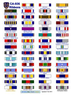 1000 images about rotc on pinterest ribbons army and for Air force decoration guide