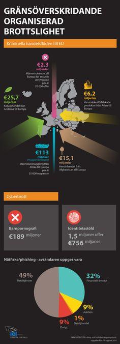 Grafik: Gränsöverskridande organiserad brottslighet