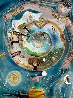 Painting for Jeya, shaman from France. #shaman #Weaver #gaiaorion #spiral #goddess #women