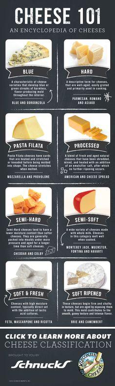 Cheese 101!  Great Tips and Pairings. #cheesepairings #cheese #Schnucks