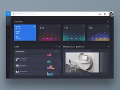 Dashboard Overview designed by Nikola Stojanovic. the global community for designers and creative professionals. Web Design, App Ui Design, Dashboard Design, Dashboards, Mobile Design, Data Visualization, Ui Ux, User Interface, Signage