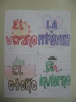 A Spanish foldable project to write about and describe the seasons.  Students illustrate and write about the seasons, including which month each season begins in, why they like or don't like each season, what they do and wear in each season and what the weather is like.  It was a fun project!