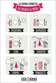 Cómo poner la mesa
