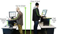 """You're unique, so why settle for one-size-fits-all?  """"Adjustable desks"""" claim to give you all the flexibility of standing and sitting with a simple transition. But what they don't tell you is, that adjustability is something you rarely use, you pay a huge price-tag for it, it makes the desk less stable, and much more expensive. Read More: http://www.miracledesk.com/pages/why-choose-the-miracle-desk"""