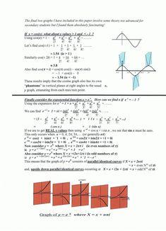 PHANTOM GRAPHS - Home Complex Plane, Mathematics, Theory, Teacher, Positivity, Student, Let It Be, Math, Professor