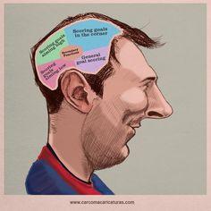 carcoma_caricature_deportes_messi_futbol_perfil_eng
