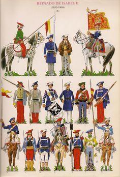 Tropas Carlistas 1833-68