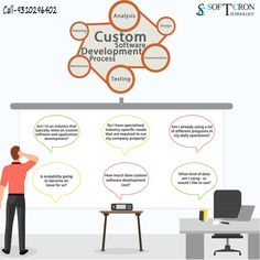 Do your Business require Software? Question ask to yourself and make a Decision. #softcron #software #customized #softwaredevelopment #Managementsoftware #softwareforyourbusiness #businesssoftware #Rohtak #delhi #sirsa #haryana #hisar #meham #jind #jhajjar http://www.softcron.com/software-development
