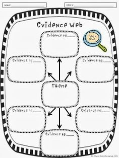 What is an effective way to get your students thinking at a deeper level? Let me share what works well for my students! Lesson Plans for any book List of Character Traits for student notebooks Possible Themes poster or Evidence Critique Questions . Graphic Organisers, Interactive Writing Notebook, Depth Of Knowledge, Higher Order Thinking, 5th Grade Reading, Teaching Reading, Reading Help, Reading Response, Reading Activities