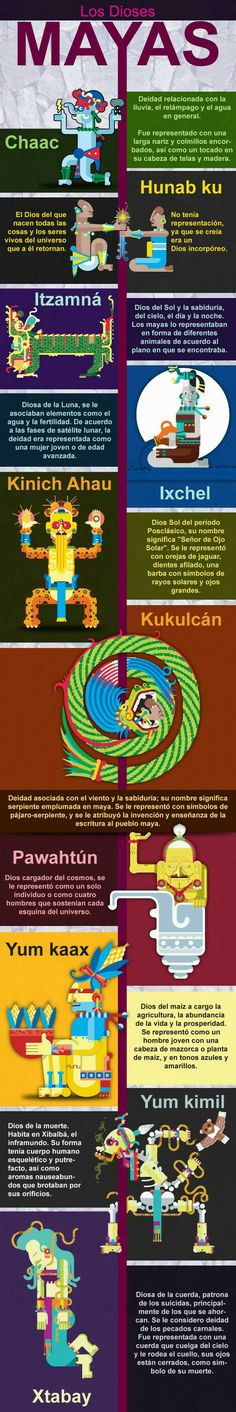 The most iconic gods of the Mayan culture Ap Spanish, Spanish Culture, Spanish Lessons, Teaching Spanish, Art Ancien, Spanish Language, Ancient Civilizations, Gods And Goddesses, Tikal
