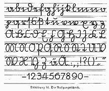 Sütterlinschrift – Wikipedia