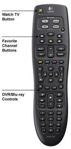 A real universal remote!  Plug into computer, enter your TV, cable, DVR, makes and models, the remote programs itself!