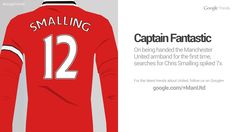 This Google trend looks at the impact of Chris Smalling wearing the @manutd captain's armband towards the end of the 2014/15 season.