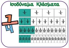 Picture Teaching Math, Maths, School Hacks, School Tips, Dyscalculia, Home Schooling, Mathematics, Periodic Table, Crafts For Kids