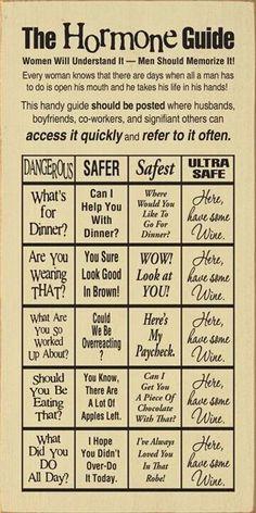 The hormone guide for men