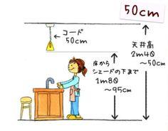 カウンターキッチンに付けるペンダントライトは、コードの全長が50cmのものがおススメです。