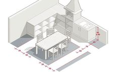 Standard Kitchen Dimensions And Layout - Engineering Discoveries