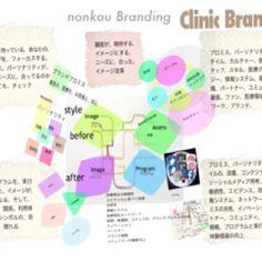 イメージ改革 http://nonkou.com/nonkou-branding-120428.pdf