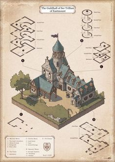 Victor's Mansion by artbymatthew manor house home vampire isometric perspective map cartography Fantasy City, Fantasy Castle, Fantasy House, Fantasy Map, Medieval Fantasy, Dungeons And Dragons, Game Design, Isometric Map, Rpg Map