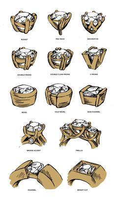 zeichnung Center Stone Setting – Keep up with the times. Jewelry Design Drawing, Dream Engagement Rings, Engagement Ring Settings, Victorian Engagement Rings, Jewelry Illustration, Jewellery Sketches, Ring Verlobung, Schmuck Design, Ring Designs