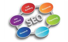 There are a variety of #SEOservices which offer solutions for ranking issues, and deficiencies.