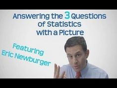 Statistics in Schools - Answering the 3 Questions of Statistics Using a Picture - YouTube