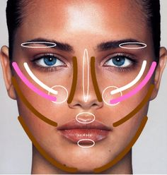 Make sure when contouring your bronzer is matte, blush has light shimmer & your highlighter doesn't have big flecks of glitter (can even use a white/iridescent eyeshadow)