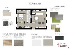Corso interior design - livello base (madeininterior.it): progetto di Marta Lunati
