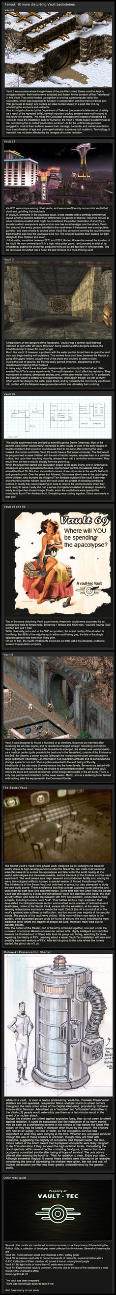 10 Disturbing Fallout Vault Backstories/// the Master? As in from Doctor Who? Fallout 4 Funny, Fallout Facts, Fallout New Vegas, Fallout Lore, Fallout Vault, Video Game Memes, Video Games, Vault 111, Vault Dweller