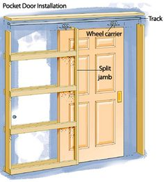 Installing a Pocket Door - How to Install House Doors. DIY Advice Pocket doors would be the way to go for us. Home Renovation, Home Remodeling, Pocket Door Installation, Porte Diy, House Doors, Home Repairs, Diy Home Improvement, Sliding Doors, Barn Doors