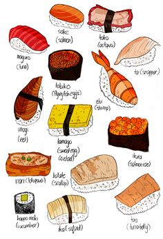 Tipos de sushi. // Types of Sushi. #receta #infografia #inphographic #cook