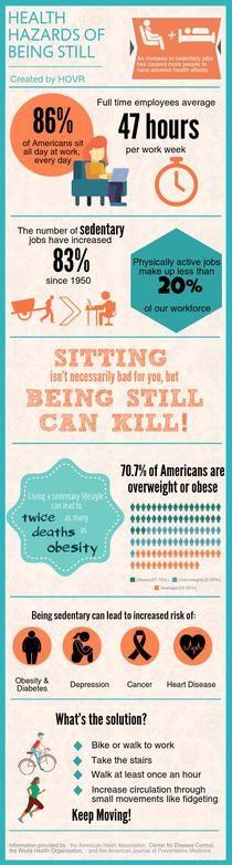 Health Hazards of Being Still by HOVR   Piktochart Infographic Editor